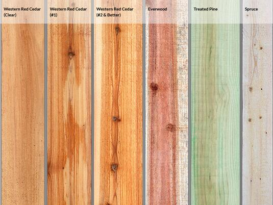 Sauna Wood Choices