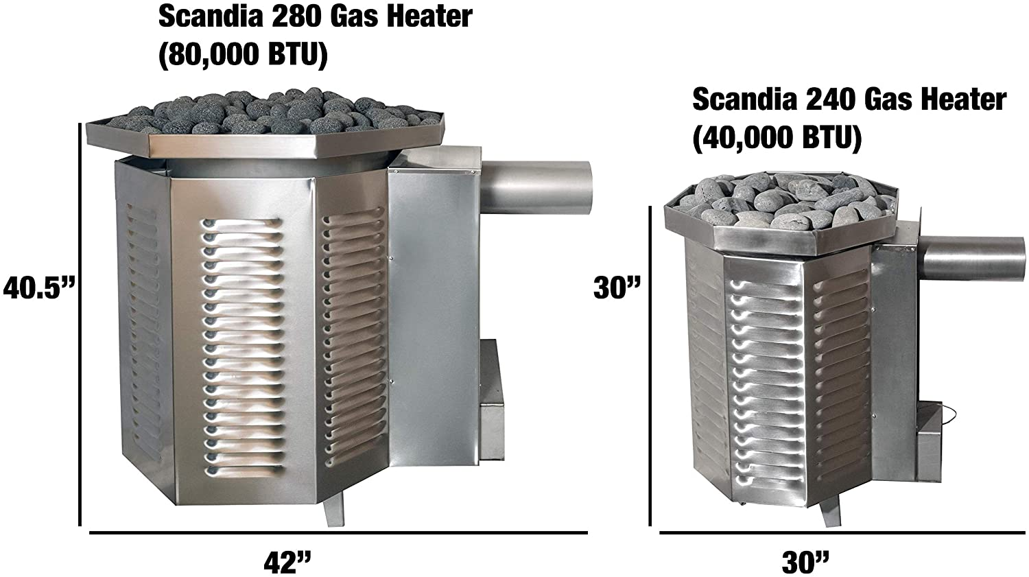 Scandia 280 and 240 Heaters With Specs