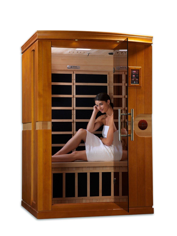 Dynamic Sauna